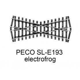 PECO SL-E193 - Croisement court 24° electrofrog code 75 échelle HO