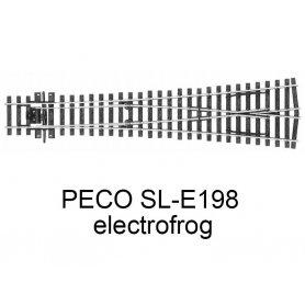 PECO SL-E198 - Aiguillage symétrique long 12° code 75 échelle HO